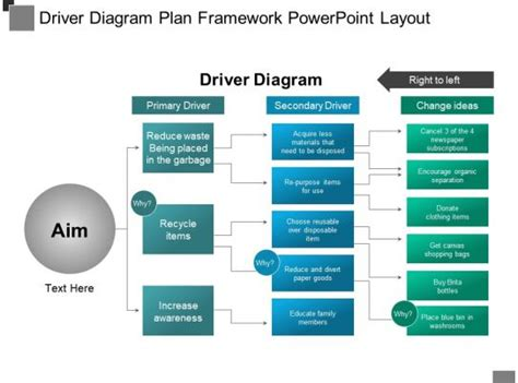 driver diagram plan framework powerpoint layout