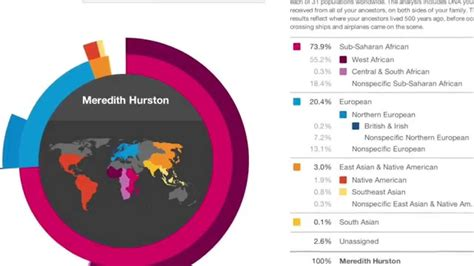 23andme Dna Ancestry Results