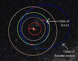 Asteroids and meteors: Why are we suddenly seeing so many?