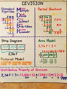 Strip Diagram Math  U2014 Untpikapps
