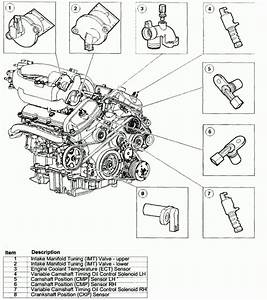 My 2002 X Type Is Overheating And We Have Determined That It In Jaguar X Type Engine Diagram