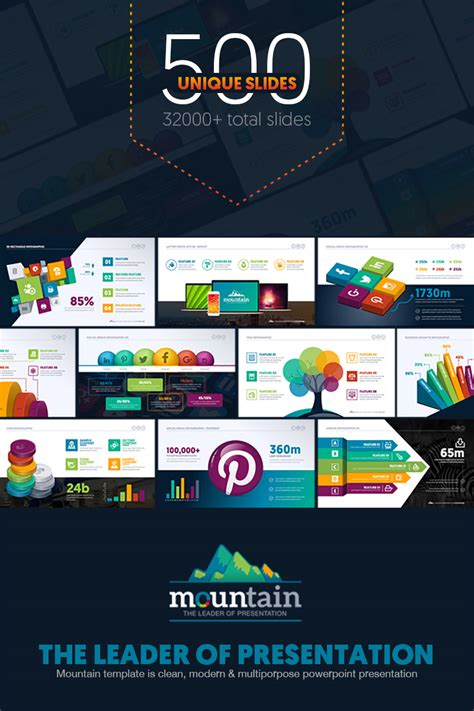 virtual museum powerpoint template  save template