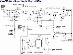 How To Create Your Mobile Phone Signal Jammer  Cell Phone