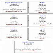 nancy ward family tree family tree american history