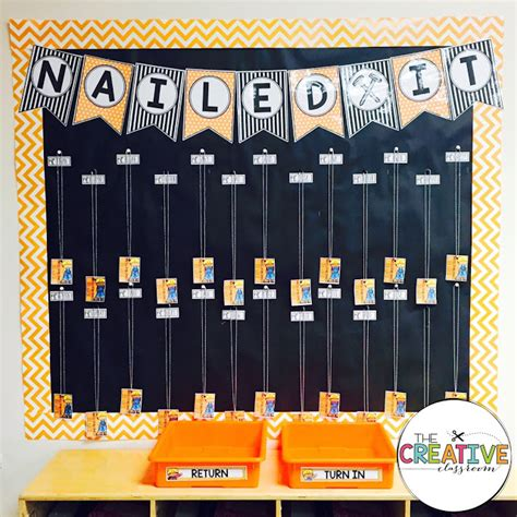Learning Zone  Classroom Reveal 20162017  The Creative