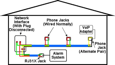 Vonage Forum Home Wiring Installation Guide