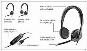 Plantronics Blackwire C500-series Usb Headsets