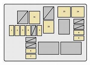 2008 Toyota Rav4 Fuse Box Diagram 41340 Enotecaombrerosse It