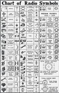 House Wiring Diagram Symbols Pdf  U2013 Vivresaville Com