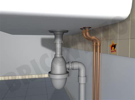 deboucher evier cuisine questions plomberie maison evier de cuisine refoulement d 39 eau
