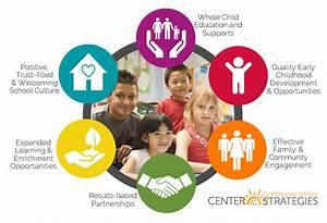 Center for Community School Strategies