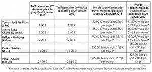 Abonnement Pro Sncf : tarif abonnement sncf location avec cuisine quip e droit locataire ~ Medecine-chirurgie-esthetiques.com Avis de Voitures