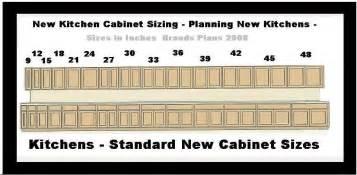 kitchen cabinet sizes blog kitchen cabinet sizes wall