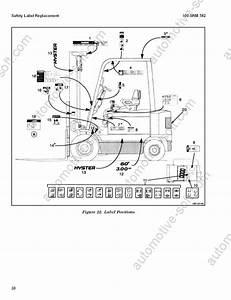 Hyster Forklift Repair Manuals  Service Manuals