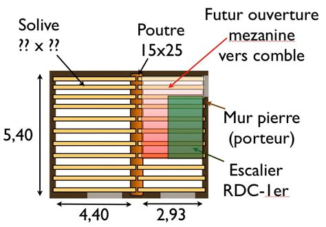 calcul section solive on s y perd forum charpente couverture