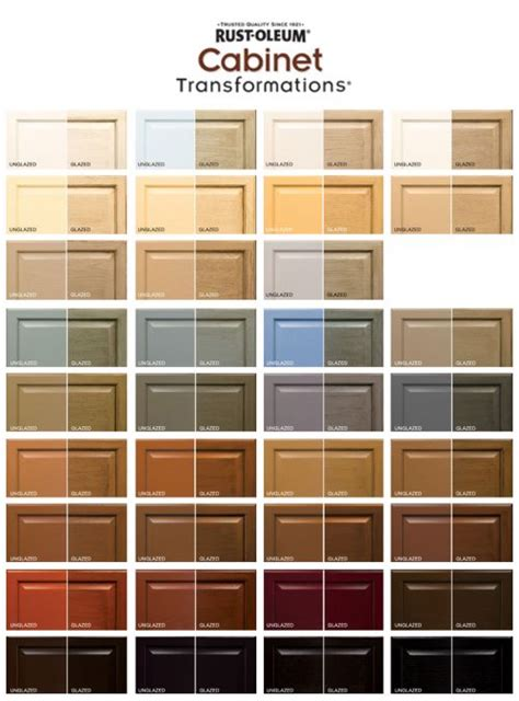 kitchen cabinet paint rustoleum rust oleum cabinet transformations color swatches both 5636