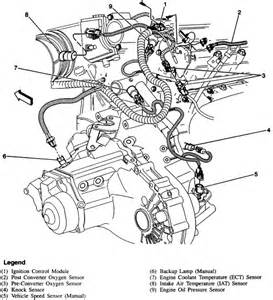 chevy cavalier engine diagram similiar chevrolet engine diagram keywords engine diagram chevy cavalier engine diagram chevy cavalier