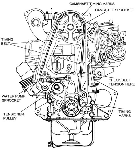 Tdci Injector Removal Cadillac