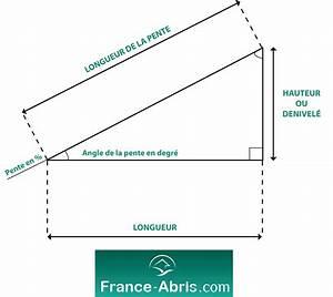 Calcul Surface Toiture 2 Pans : conversion pourcentage et degr de pente l outil de ~ Premium-room.com Idées de Décoration