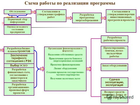 Работа менеджером по продажам в компании сбербанк в москве с полной занятостью — яндекс.таланты