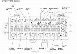 1999 Ford F250 Interior Fuse Box Diagram