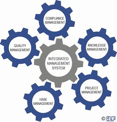Management System Integrated Systems Ilf Ims Processes