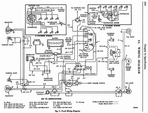 Ford Truck Electrical Wiring Diagram All About