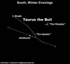 Hyades star cluster: Face of Taurus | Favorite Star ...