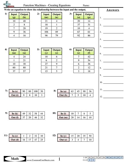 Patterns & Function Machine Worksheets  Free Commoncoresheets