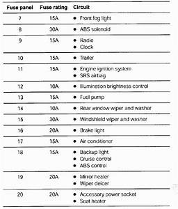 Wiring Diagram For 2000 Chrysler Cirrus Radio