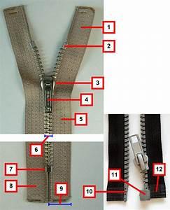 Reißverschluss Zipper Kaputt : file reissverschluss teile 2 wikimedia commons ~ Orissabook.com Haus und Dekorationen