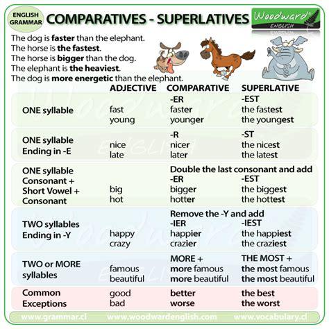 Superlative Certificate Template