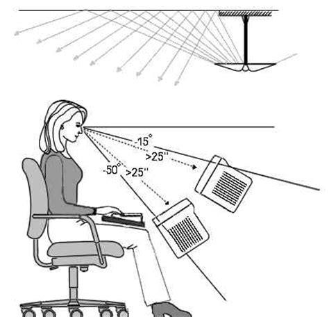bureau de placement vision ergonomics by denny ankrum