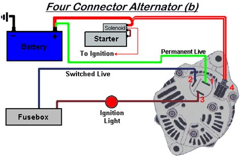 Car Wiring Diagram For Alternator And Starter by Help Wanted Alternator Wiring On A Denso Lightweight