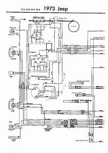 Painless Wiring Diagram 1974 Cj5 Jeep
