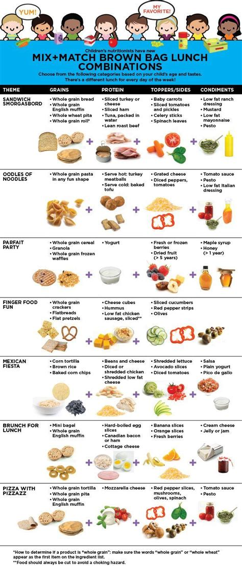 Healthy School Lunch Tipsmix And Match Lunch Food Guide