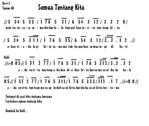 kasih ibu not angka kumpulan not angka peterpan dan noah not angka lagu newhairstylesformen2014 com