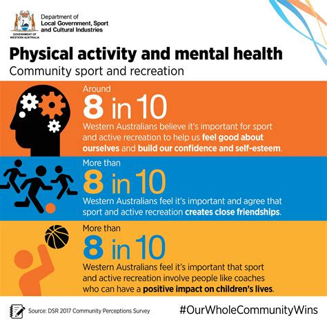 organised recreational activity  mental health