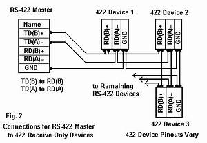 rs 422 japaneseclassjp With rs4852 wire diagram