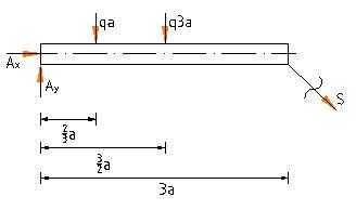 lagerkraft berechnen biegung berechnen biegespannung