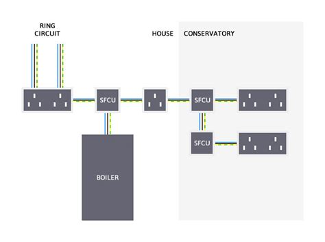 wire diagram meets regulation diynot forums