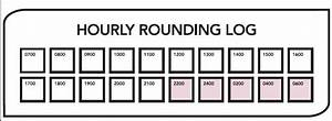 Hospital Chart Template Hourly Rounding On Your Hospital Board