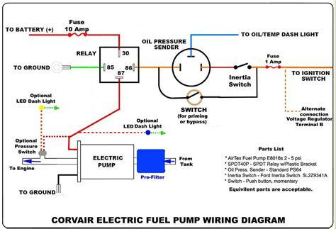 Fuel Wiring Harnes Diagram electric fuel wiring diagram