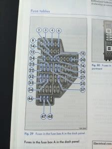 2005 Volkswagen Jettum Fuse Box Fuse Location fuse diagram