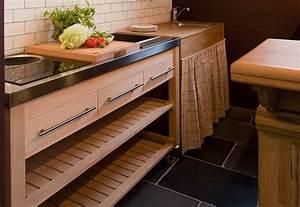 Kitchenette Pour Bureau : kitchenettes quip es pour votre appartement am nagement ~ Premium-room.com Idées de Décoration