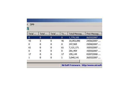stat crew software free download