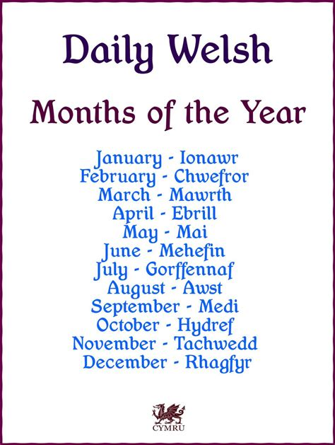 Daily Welsh: Months of the year | Welsh words, Welsh ...