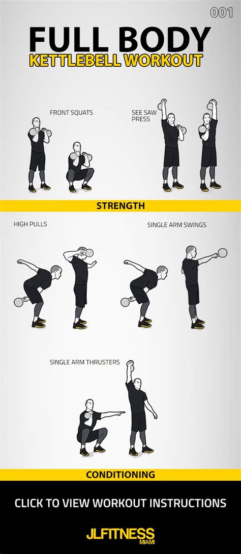 kettlebell body workout workouts kettlebells training juanlugofitness exercises mma exercise strength conditioning challenge lower upper single rope jump