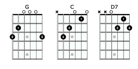 Free Classical Guitar Sheet Music