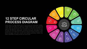 12 Step Circular Process Diagram Powerpoint Template And